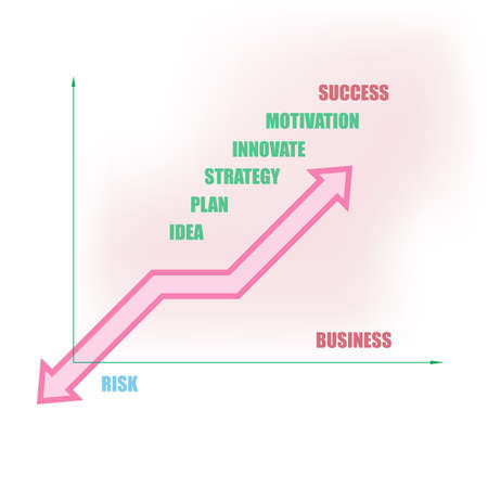 resourcefulness: abstract  graphic - concept for success and risk in business