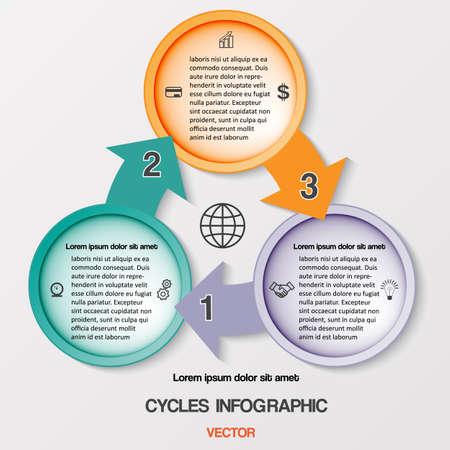 cycles: Ciclos Infograf�a, procesos de negocio c�clico o Diagrama de flujo de trabajo para el proyecto de �xito y otra su variante. Plantilla de ilustraci�n vectorial con �reas de texto en tres posiciones