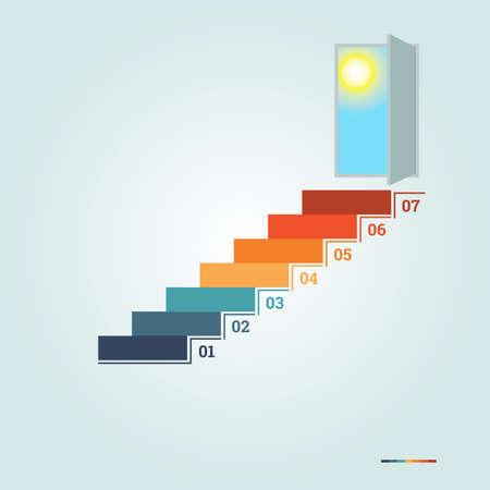 Infographics genummerde 7 stappen van ladder en deuropening met zon