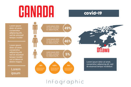 Universal template for infographics with Canada map silhouette. In this case, to place information about covid-19 in this country. Place for text, image silhouetted of man, woman and child.