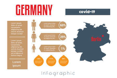 Universal template for infographics with Germany map silhouette. In this case, to place information about covid-19 in this country. Place for text, image silhouetted of man, woman and child. Ilustracja