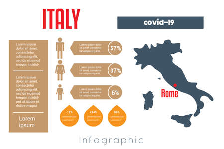 Universal template for infographics with Italy map silhouette. In this case, it is necessary to place information about covid-19 in this country. Place for text, image silhouetted of man, woman and child.