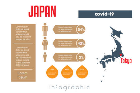 Universal template for infographics with Japan map silhouette. In this case, it is necessary to place information about covid-19 in this country. Place for text, image silhouetted of man, woman and child.