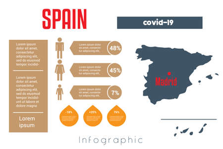 Universal template for infographics with Spain map silhouette. In this case, it is necessary to place information about covid-19 in this country. Place for text, image silhouetted of man, woman and child.