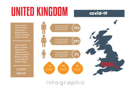 Universal template for infographics with United Kingdom map silhouette. In this case, it is necessary to place information about covid-19 in this country. Place for text, image silhouetted of man, woman and child.