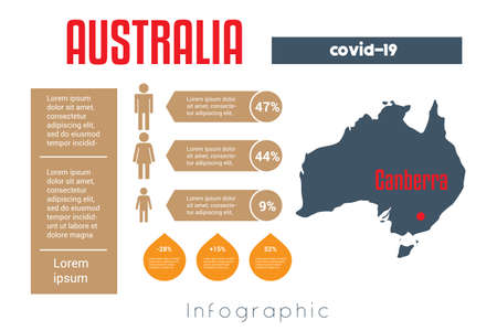 Universal template for infographics with Australia map silhouette. In this case, to place information about covid-19 in this country. Place for text, image silhouetted of man, woman and child. Ilustracja