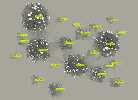Big data complexity visual representation. Cluster analysis visualization. Advanced analytics. Beauty of data graphic abstract background.