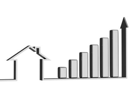 The graph showing growth of sales of real estate photo