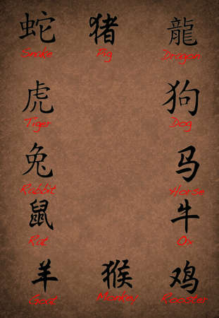 Chinese zodiac signs. photo