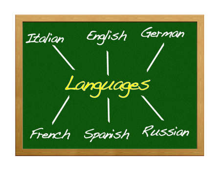 Blackboard with different languages. photo