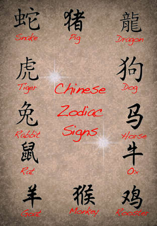 Chinese zodiac. photo