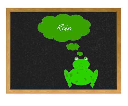 Isolated blackboard with frog. photo