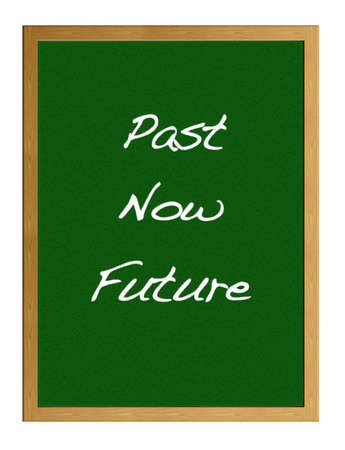 Isolated blackboard with past, now, future. photo