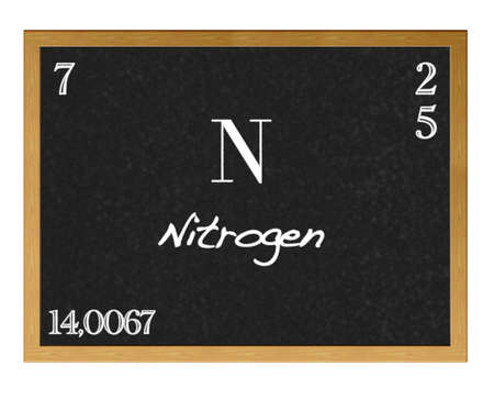 nitrogen: Isolated blackboard with periodic table, Nitrogen.