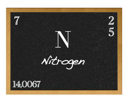 protons: Pizarra aislada con la tabla peri�dica, de nitr�geno.