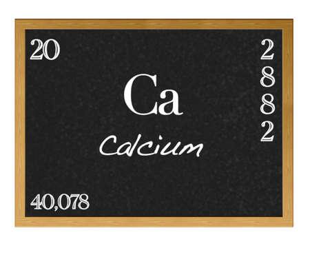 protons: Pizarra aislada con la tabla peri�dica, el calcio.