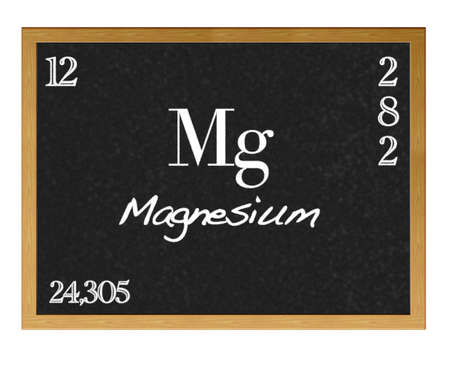 actinoids: Isolated blackboard with periodic table, Magnesium. Stock Photo