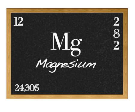 protons: Pizarra aislada con la tabla peri�dica, el magnesio.