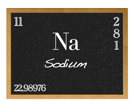 neutrons: Isolated blackboard with periodic table, Sodium.