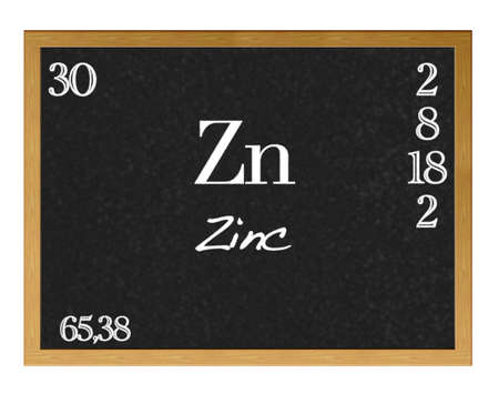 actinoids: Isolated blackboard with periodic table, Zinc.