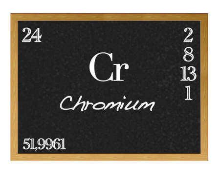actinoids: Isolated blackboard with periodic table, Chromium.