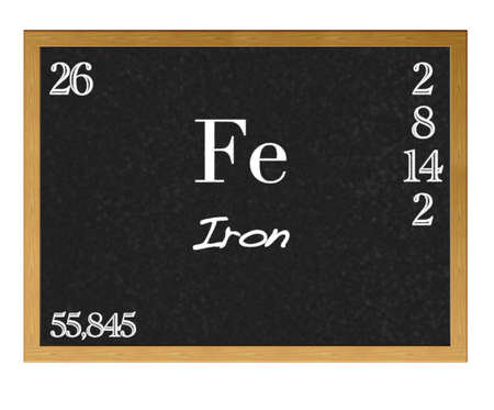 actinoids: Isolated blackboard with periodic table, Iron.