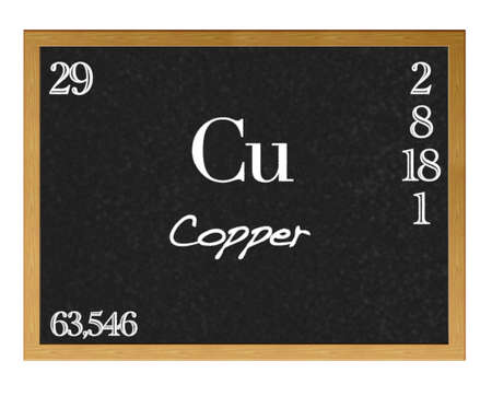 lanthanoids: Isolated blackboard with periodic table, Copper.