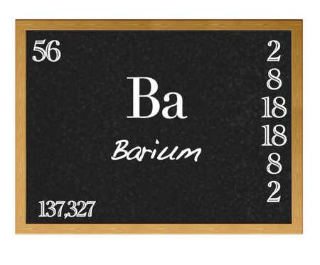 Isolated blackboard with periodic table, Barium