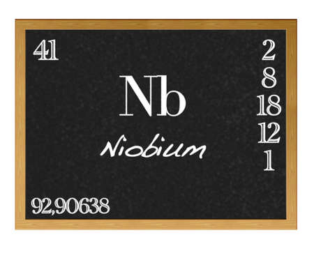 neutrons: Isolated blackboard with periodic table, Niobium