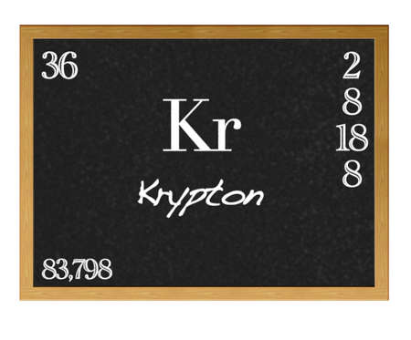 lanthanoids: Isolated blackboard with periodic table, Krypton