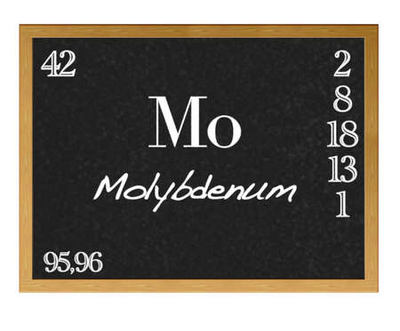 actinoids: Isolated blackboard with periodic table, Molybdenum
