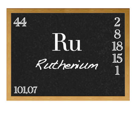 actinoids: Isolated blackboard with periodic table, Ruthenium