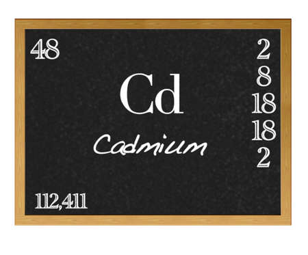 protons: Isolated blackboard with periodic table, Cadmium