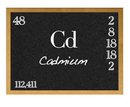cadmium: Isolated blackboard with periodic table, Cadmium