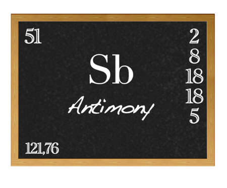 lanthanoids: Isolated blackboard with periodic table, Antimony. Stock Photo