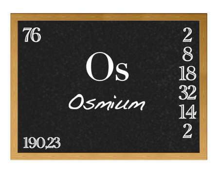 neutrons: Pizarra aislada con la tabla peri�dica, el osmio.