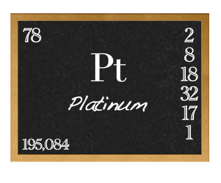 Isolated blackboard with periodic table, Platinum. photo
