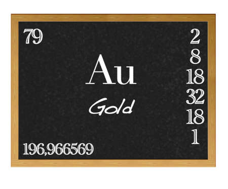 neutrons: Isolated blackboard with periodic table, Gold. Stock Photo