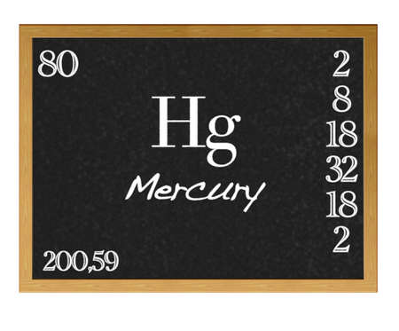 actinoids: Isolated blackboard with periodic table, Mercury.