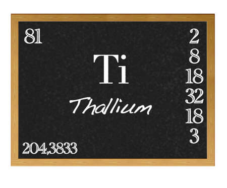 protons: Isolated blackboard with periodic table, Thallium.