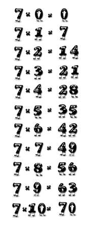 Illustration with the multiplication table of seven  illustration