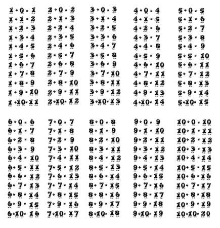 addition: Illustration of addition tables on a  white background