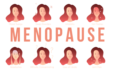 Set of 8 common menopause symptoms, woman and big text Illustration