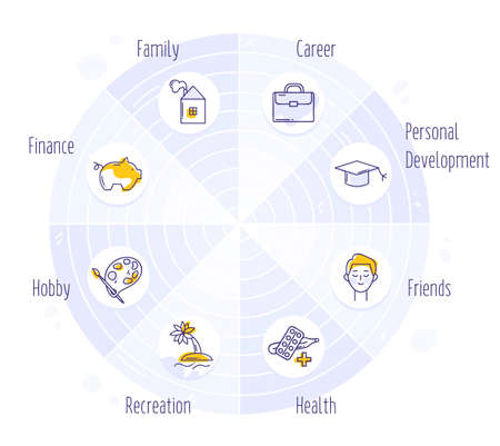 The Wheel of Life. Coaching tool in colorful diagram. Life balance concept. Human needs icons. 向量圖像