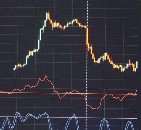 Grafik-Monitor Aktien und Währung Bars und Kerzen Standard-Bild - 72549572
