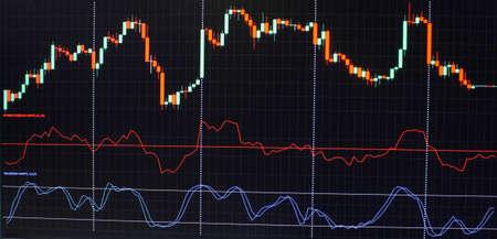 Grafik-Monitor Aktien und Währung Bars und Kerzen Standard-Bild - 70819799