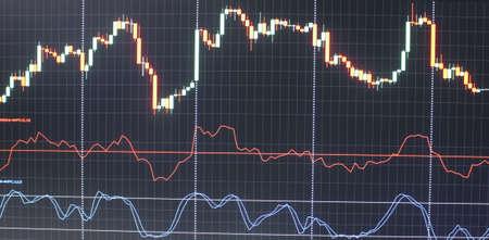 Grafik-Monitor Aktien und Währung Bars und Kerzen Standard-Bild - 70862027