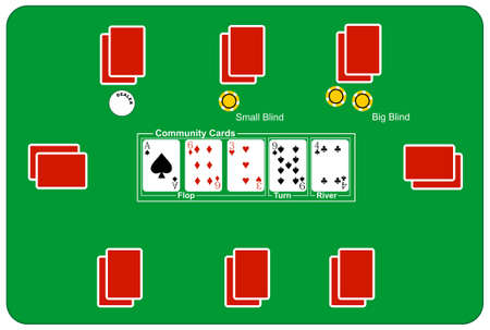 terminology: Poker table with terminology