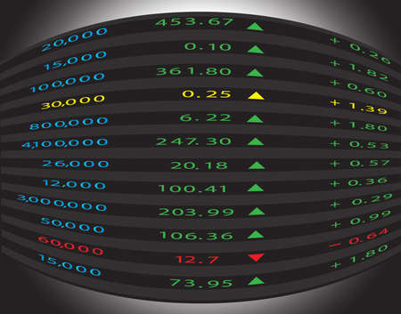 share prices: Stock diagram on the monitor