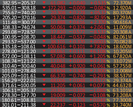 power failure: Stocks fall because the economy is bad.